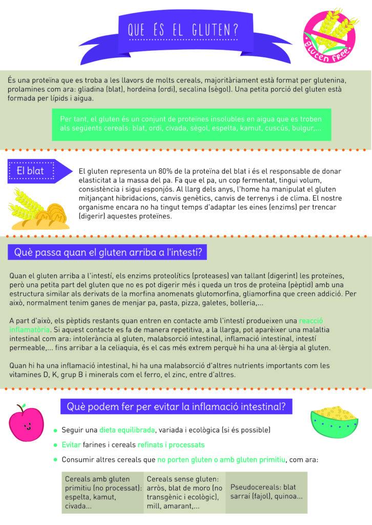 infografia gluten